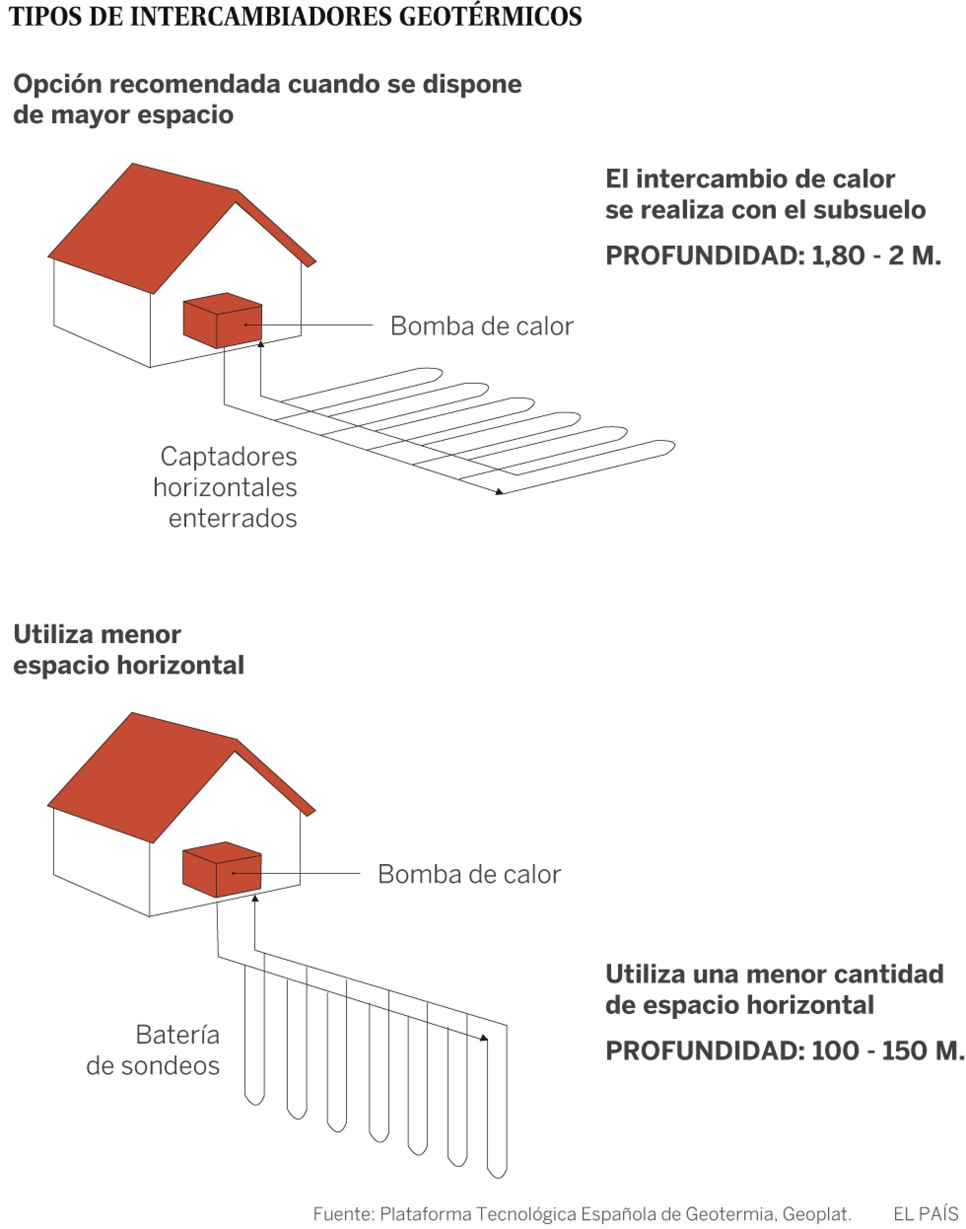 geotermica1